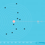 SolarBeat: an online music box based on our Solar System